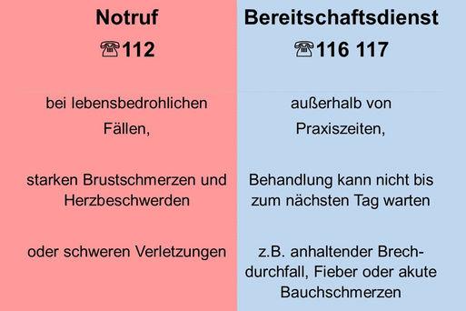 Amt37_Notruf vs. Bereitschaftsdienst