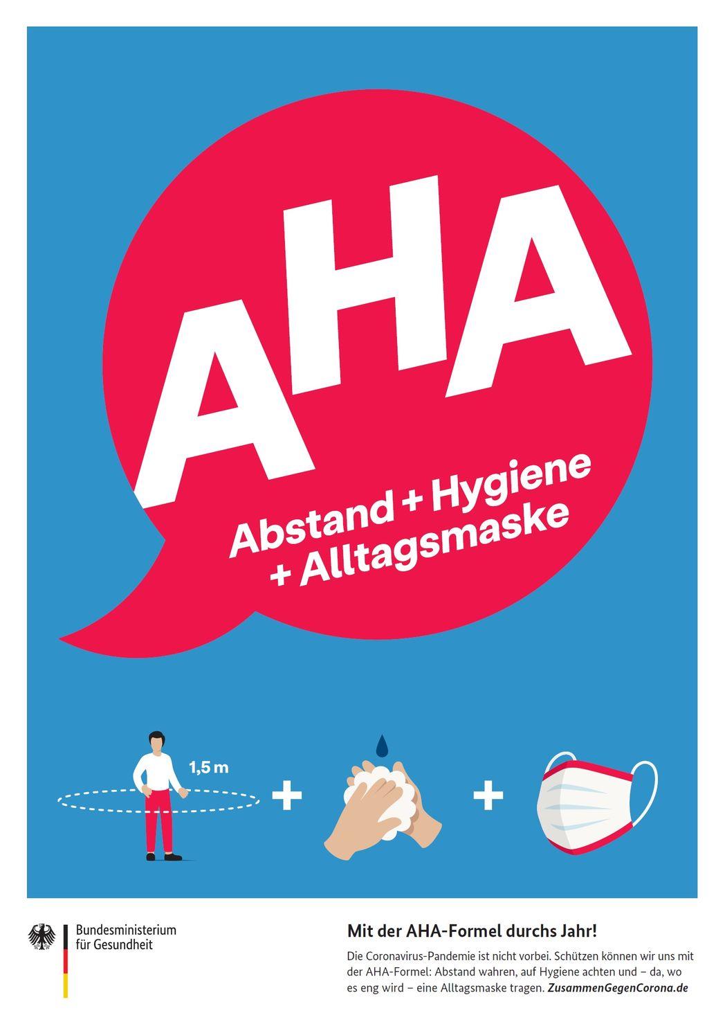AHA-Formel © Bundesministerium für Gesundheit